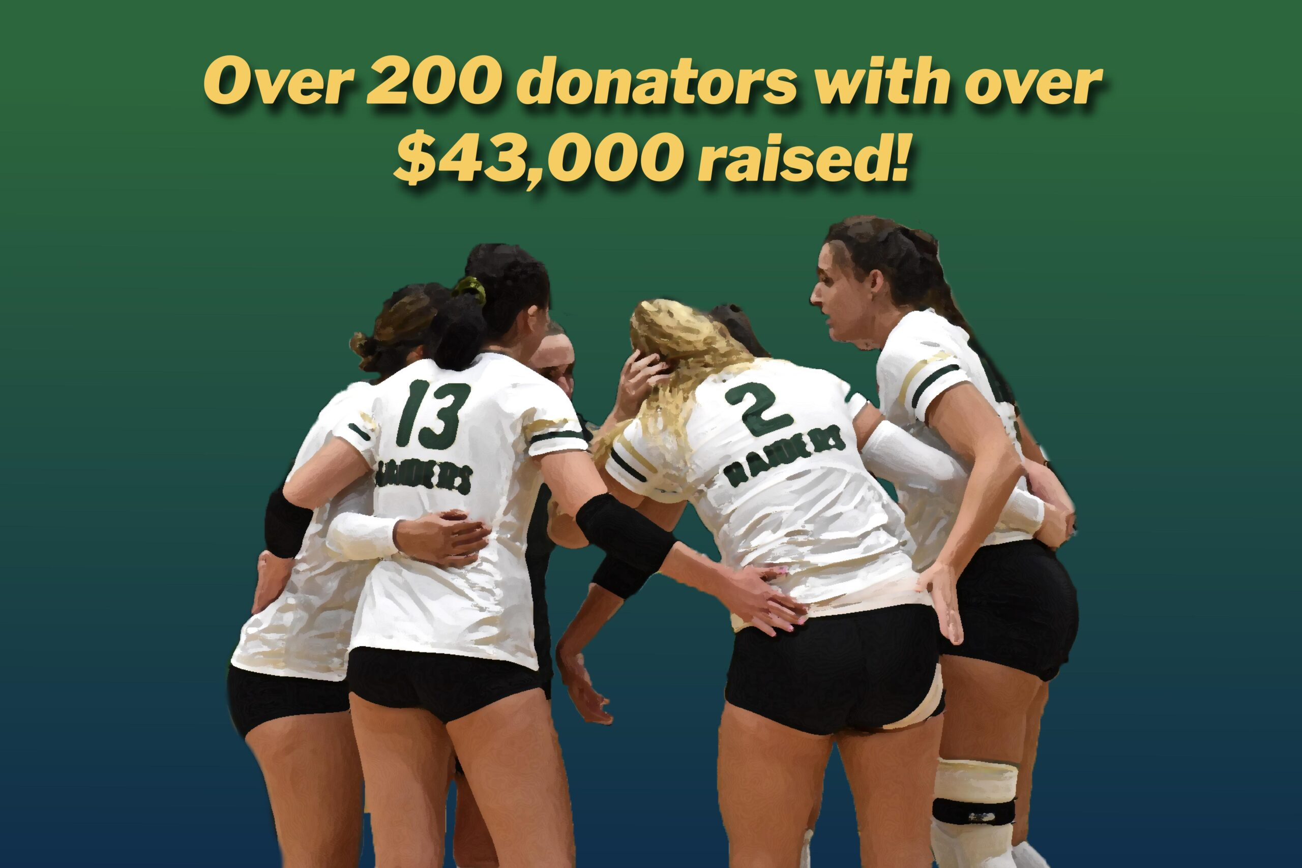 Graphic of 200 donors and over $43,000 raised